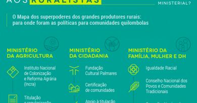 O que muda (ou sobra) para os quilombos com a reforma de Bolsonaro?